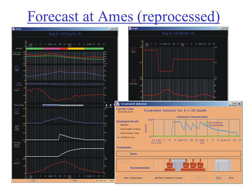 Forecast at Ames (reprocessed)