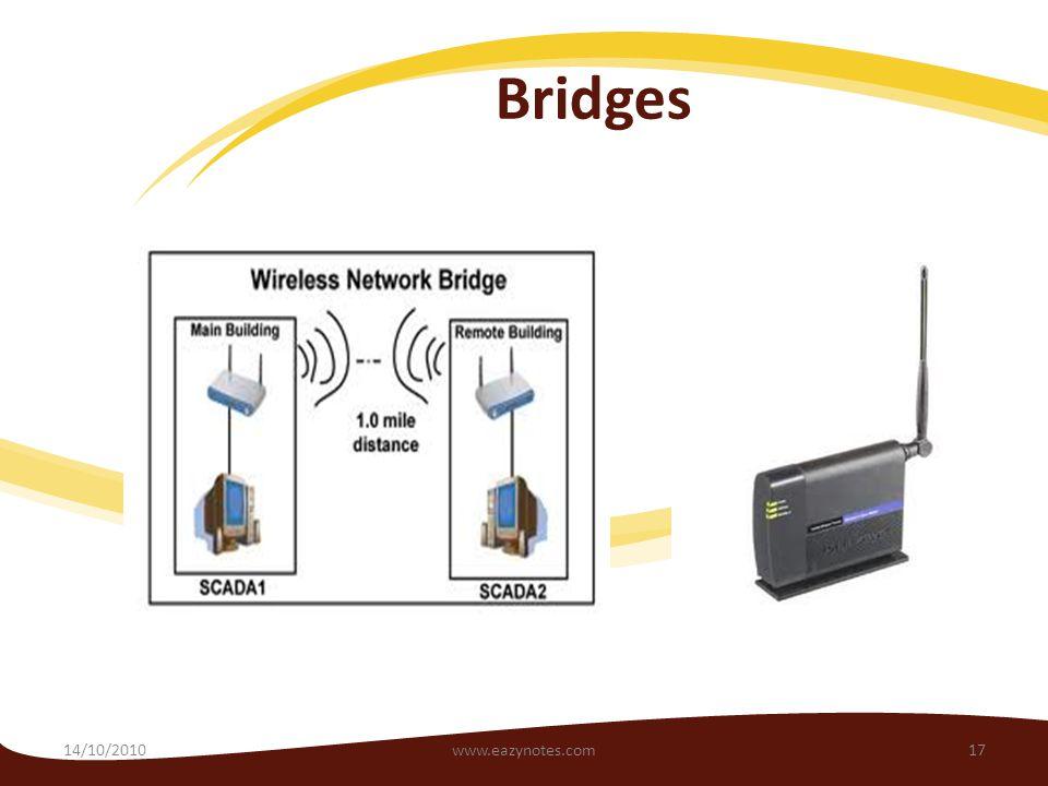 Bridges 14/10/201017www.eazynotes.com