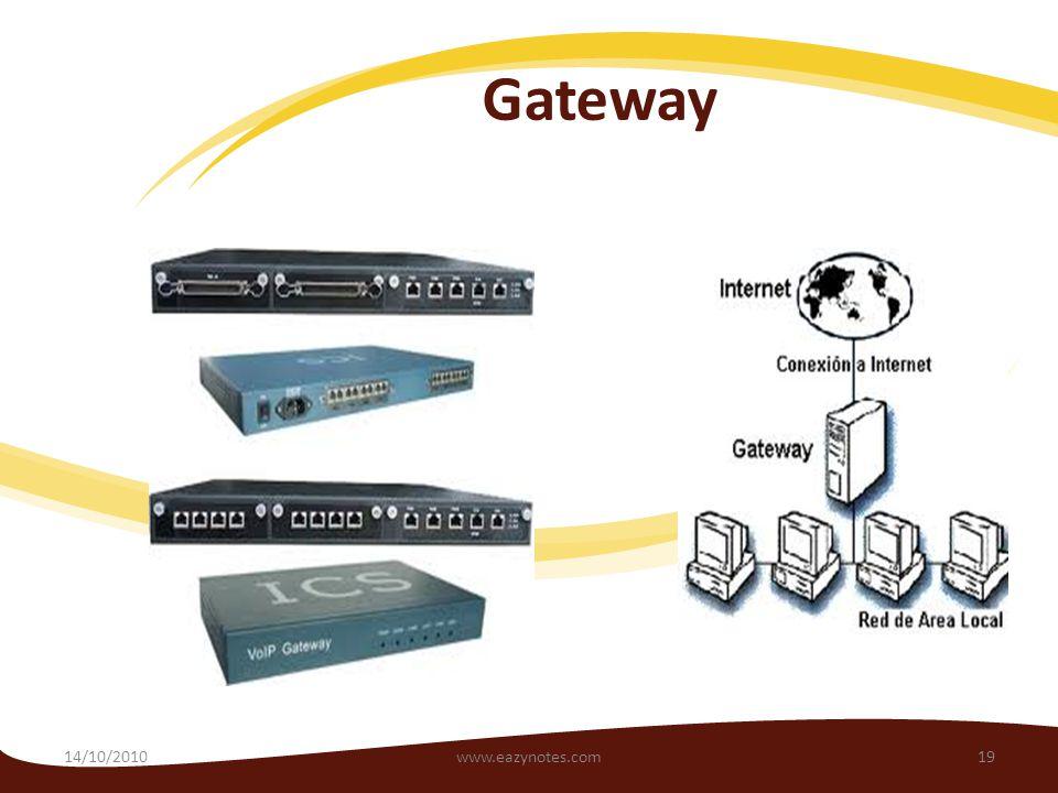 Gateway 14/10/201019www.eazynotes.com