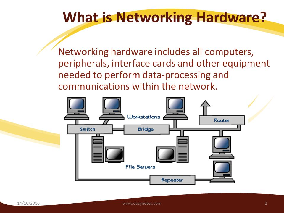 What is Networking Hardware.