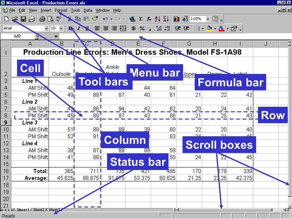 Menu bar Tool bars Column Row Status bar Scroll boxes Cell Formula bar