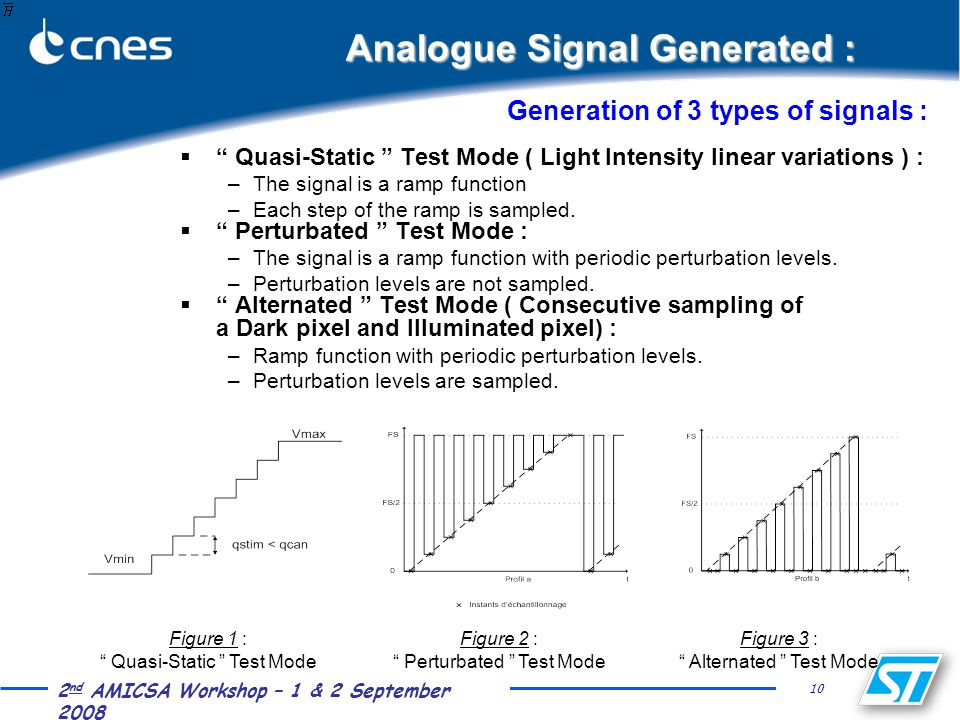 10 2 nd AMICSA Workshop – 1 & 2 September 2008 Analogue Signal Generated : Figure 1 : Quasi-Static Test Mode Figure 2 : Perturbated Test Mode Figure 3 : Alternated Test Mode Generation of 3 types of signals :  Quasi-Static Test Mode ( Light Intensity linear variations ) : –The signal is a ramp function –Each step of the ramp is sampled.