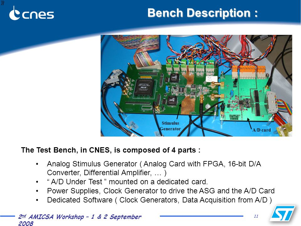 11 2 nd AMICSA Workshop – 1 & 2 September 2008 Bench Description : The Test Bench, in CNES, is composed of 4 parts : Analog Stimulus Generator ( Analo