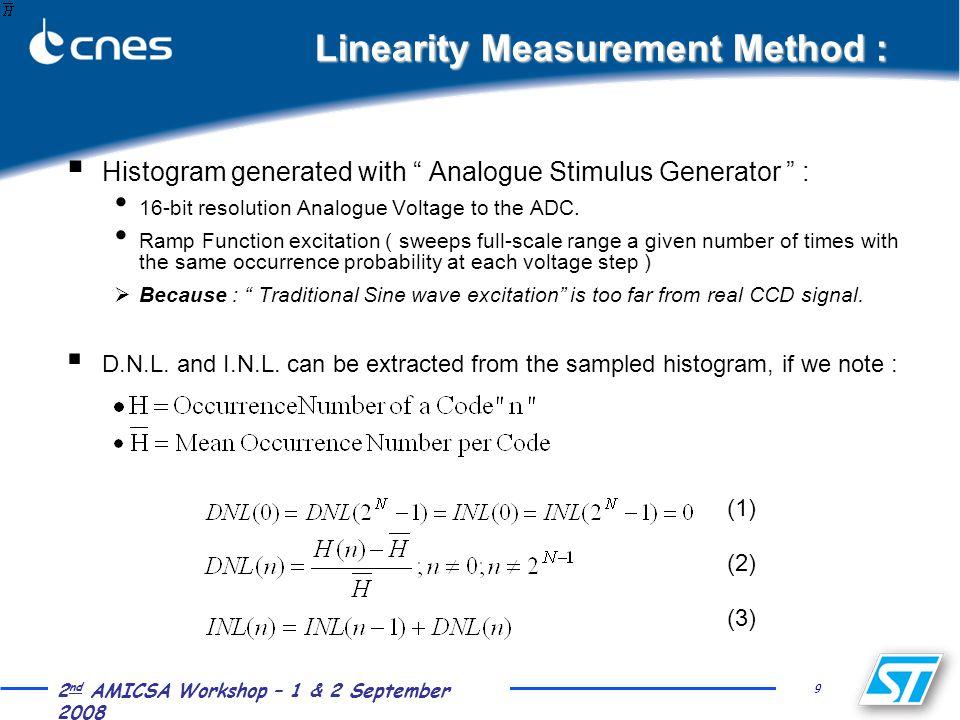 "9 2 nd AMICSA Workshop – 1 & 2 September 2008 Linearity Measurement Method :  Histogram generated with "" Analogue Stimulus Generator "" : 16-bit resol"