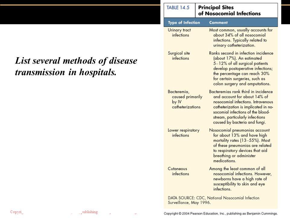 List several methods of disease transmission in hospitals.