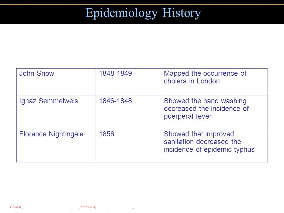 Copyright © 2004 Pearson Education, Inc., publishing as Benjamin Cummings Epidemiology History John Snow1848-1849Mapped the occurrence of cholera in London Ignaz Semmelweis1846-1848Showed the hand washing decreased the incidence of puerperal fever Florence Nightingale1858Showed that improved sanitation decreased the incidence of epidemic typhus