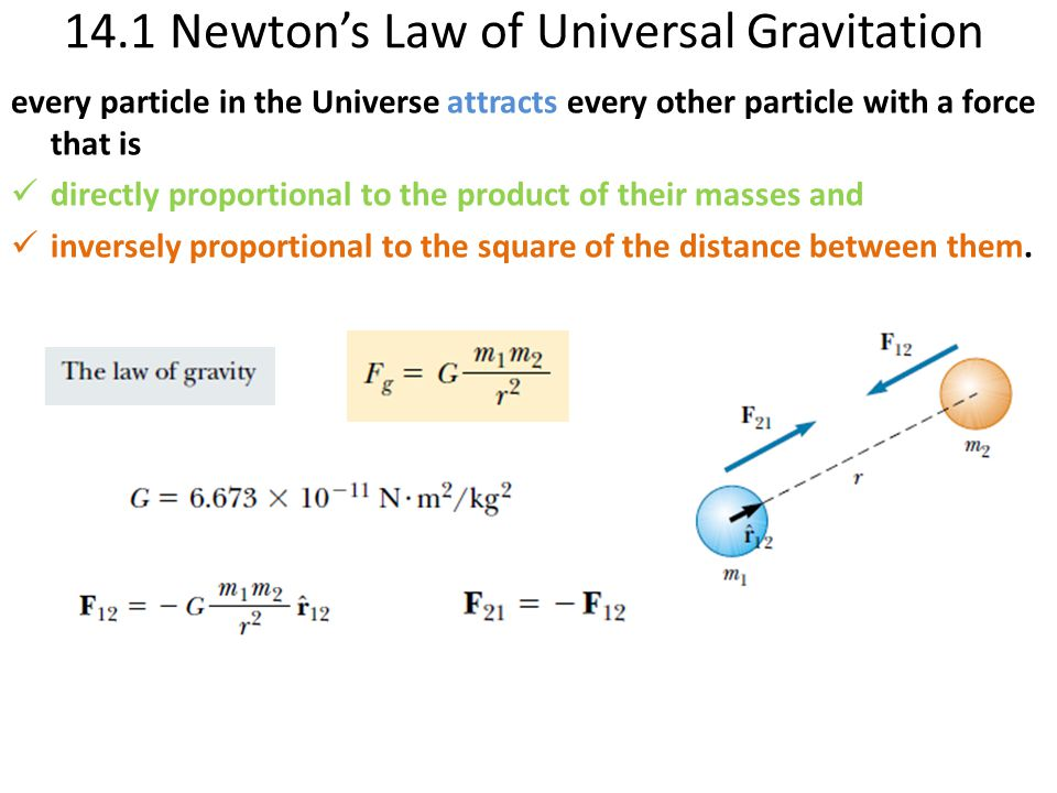 14.1 Newton's Law of Universal Gravitation every particle in the Universe attracts every other particle with a force that is directly proportional to the product of their masses and inversely proportional to the square of the distance between them.