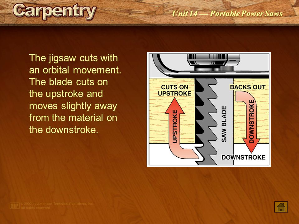 Unit 14 — Portable Power Saws A jigsaw is used to saw along curved lines and to cut circular and rectangular openings.