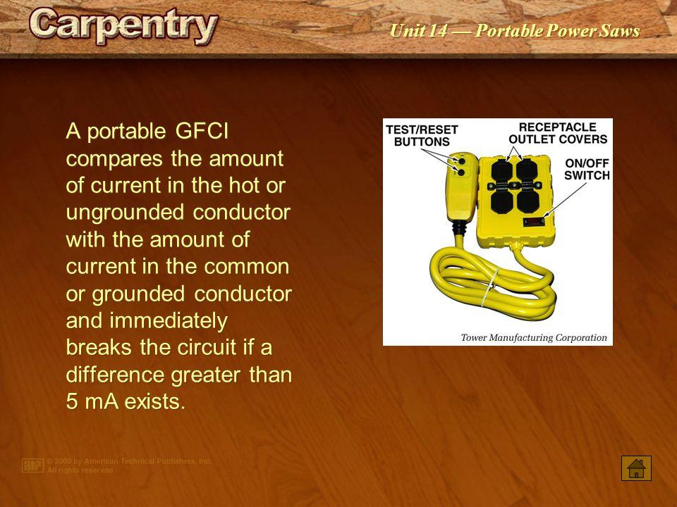 PowerPoint ® Presentation Unit 14 Portable Power Saws Power Tool Safety Circular Saws Reciprocating Saws Jigsaws Cutout Saws Chain Saws