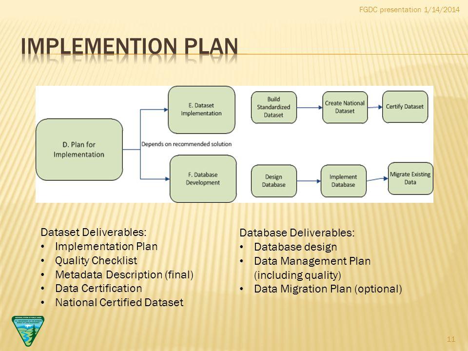 FGDC presentation 1/14/2014 Dataset Deliverables: Implementation Plan Quality Checklist Metadata Description (final) Data Certification National Certified Dataset Database Deliverables: Database design Data Management Plan (including quality) Data Migration Plan (optional) 11