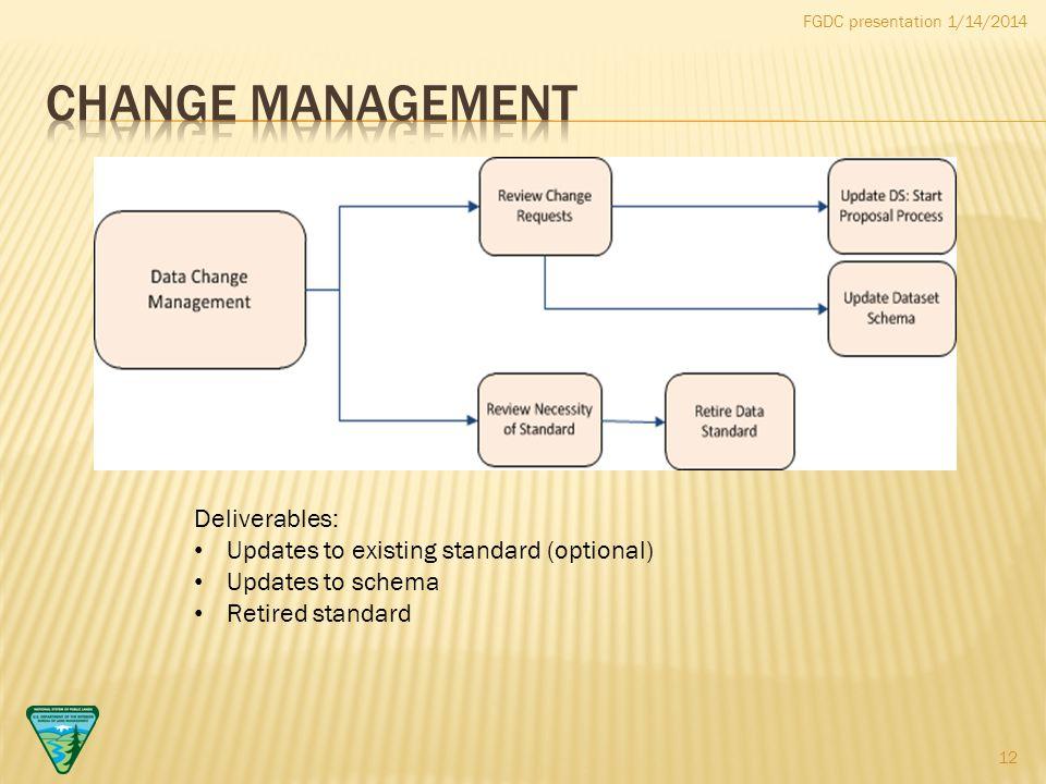 FGDC presentation 1/14/2014 Deliverables: Updates to existing standard (optional) Updates to schema Retired standard 12