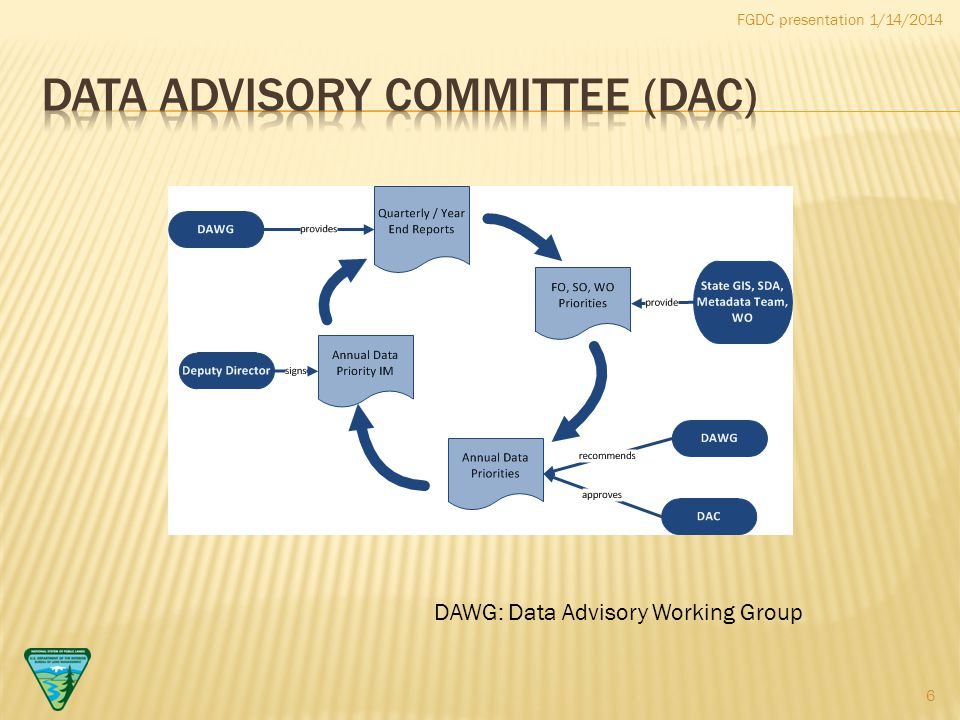 FGDC presentation 1/14/2014 DAWG: Data Advisory Working Group 6