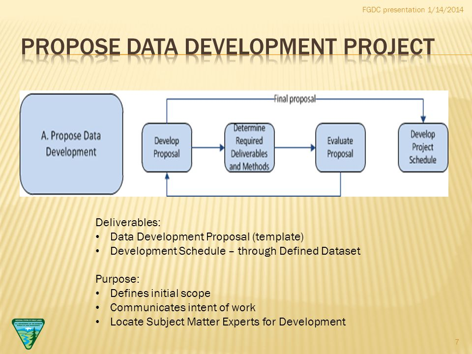 FGDC presentation 1/14/2014 Deliverables: Data Development Proposal (template) Development Schedule – through Defined Dataset Purpose: Defines initial scope Communicates intent of work Locate Subject Matter Experts for Development 7