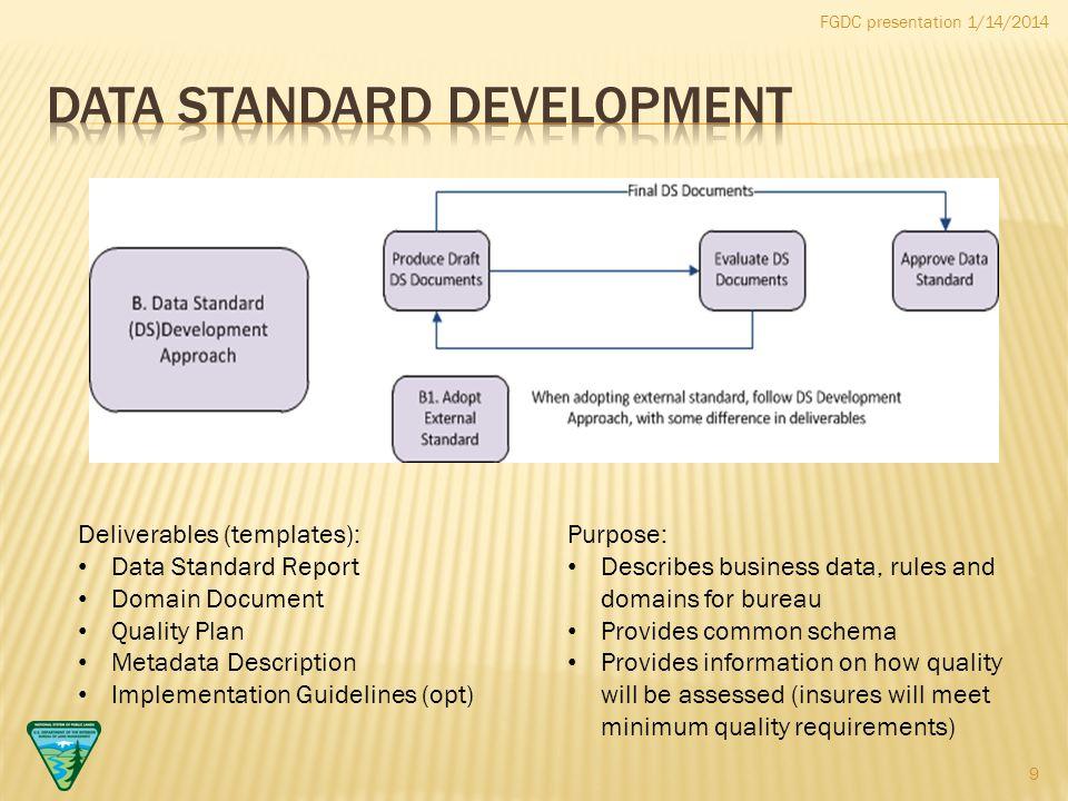 Deliverables (templates): Data Standard Report Domain Document Quality Plan Metadata Description Implementation Guidelines (opt) Purpose: Describes bu