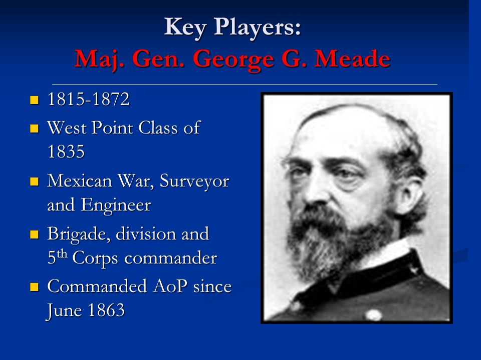 Key Players: Maj. Gen. George G. Meade 1815-1872 1815-1872 West Point Class of 1835 West Point Class of 1835 Mexican War, Surveyor and Engineer Mexica