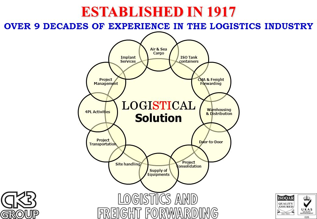 LOGISTICAL Solution Air & Sea Cargo ISO Tank containers CHA & Freight Forwarding Warehousing & Distribution Door-to-Door Project Consolidation Supply of Equipments Site handling Project Transportation 4PL Activities Project Management Implant Services ESTABLISHED IN 1917 ESTABLISHED IN 1917 OVER 9 DECADES OF EXPERIENCE IN THE LOGISTICS INDUSTRY