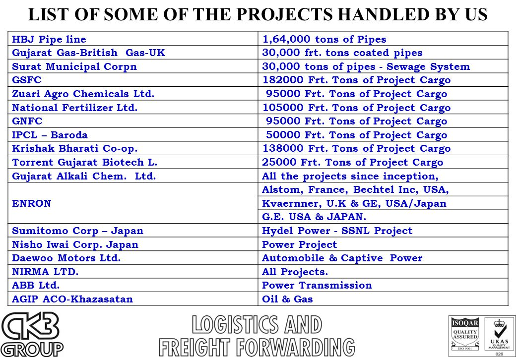 LIST OF SOME OF THE PROJECTS HANDLED BY US HBJ Pipe line 1,64,000 tons of Pipes Gujarat Gas-British Gas-UK 30,000 frt.