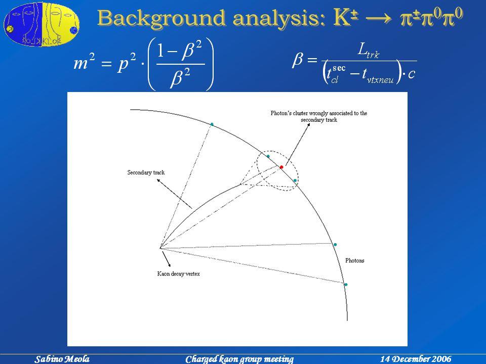 Sabino Meola Charged kaon group meeting 14 December 2006 Background analysis: K ± →  ±    