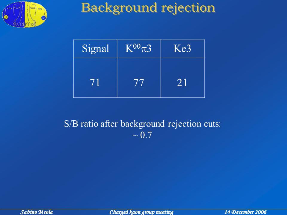 Sabino Meola Charged kaon group meeting 14 December 2006 Background rejection Signal K 00  3 Ke3 717721 S/B ratio after background rejection cuts: ~ 0.7