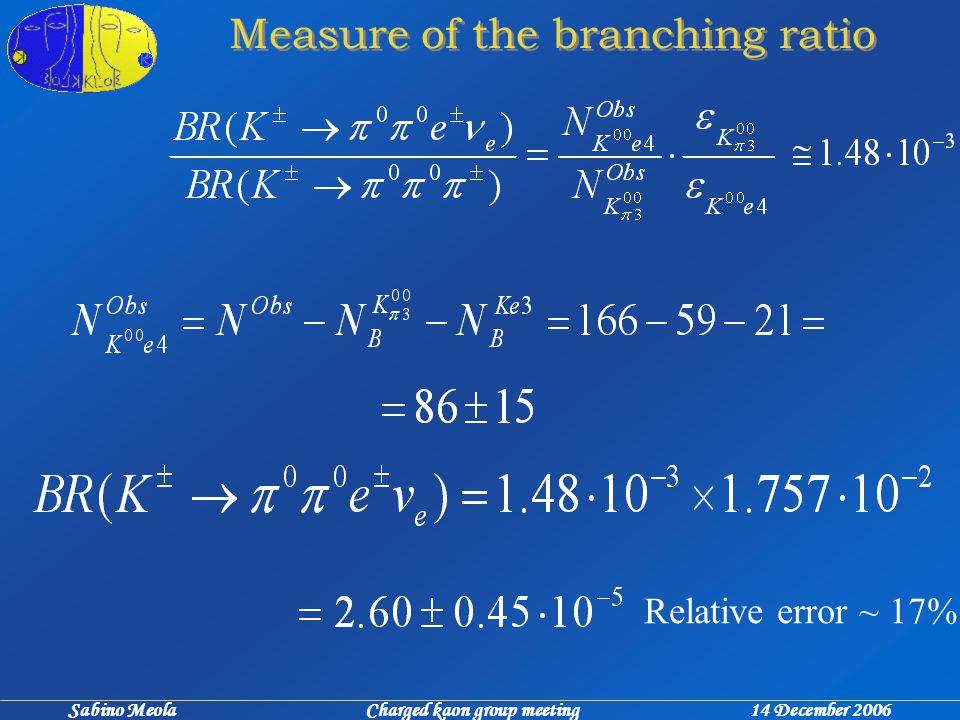 Sabino Meola Charged kaon group meeting 14 December 2006 Measure of the branching ratio Relative error ~ 17%