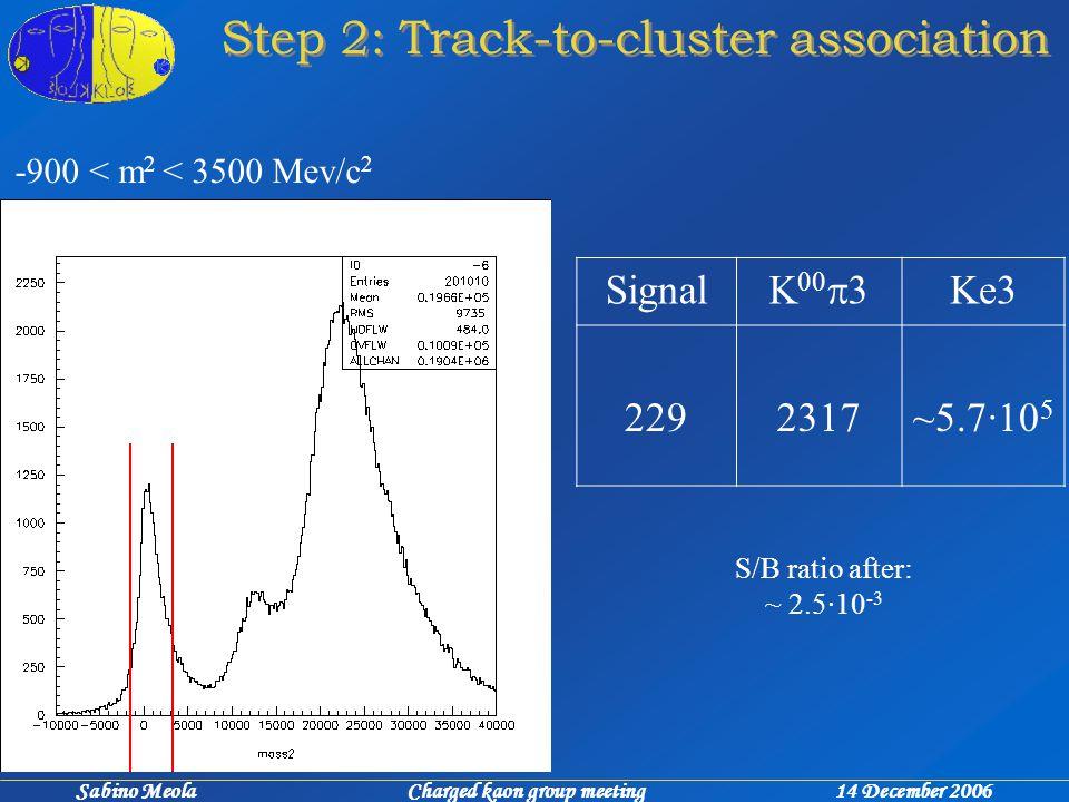 Sabino Meola Charged kaon group meeting 14 December 2006 Step 2: Track-to-cluster association -900 < m 2 < 3500 Mev/c 2 Signal K 00  3 Ke3 2292317~5.7·10 5 S/B ratio after: ~ 2.5·10 -3