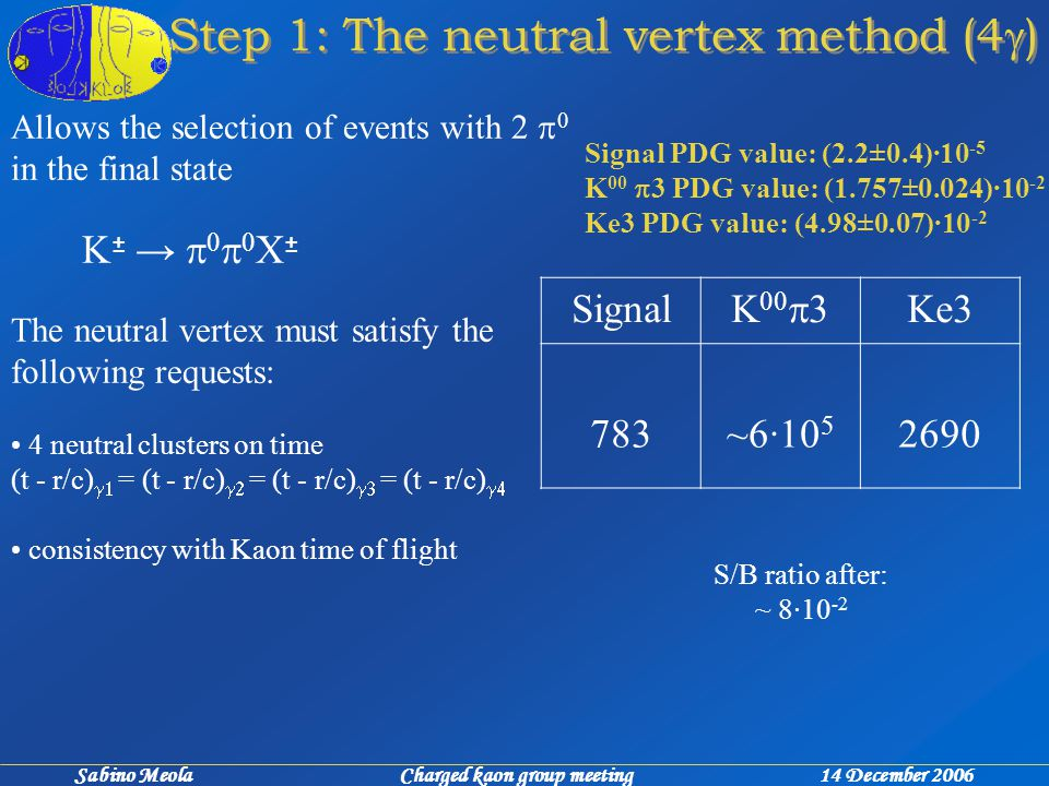 Sabino Meola Charged kaon group meeting 14 December 2006 Step 1: The neutral vertex method (4  ) Allows the selection of events with 2  0 in the final state  ±  →     X ± The neutral vertex must satisfy the following requests: 4 neutral clusters on time (t - r/c)  = (t - r/c)   = (t - r/c)  = (t - r/c)  consistency with Kaon time of flight Signal K 00  3 Ke3 783~6·10 5 2690 S/B ratio after: ~ 8·10 -2 Signal PDG value: (2.2±0.4)·10 -5 K 00  3 PDG value: (1.757±0.024)·10 -2 Ke3 PDG value: (4.98±0.07)·10 -2