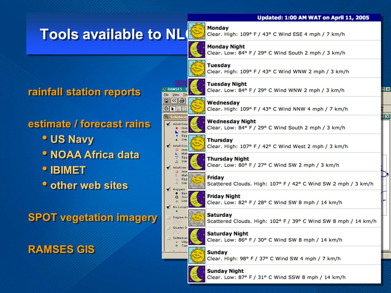 Tools available to NLCCs 11 / 14 rainfall station reports estimate / forecast rains US Navy NOAA Africa data IBIMET other web sites SPOT vegetation imagery RAMSES GIS rainfall station reports estimate / forecast rains US Navy NOAA Africa data IBIMET other web sites SPOT vegetation imagery RAMSES GIS