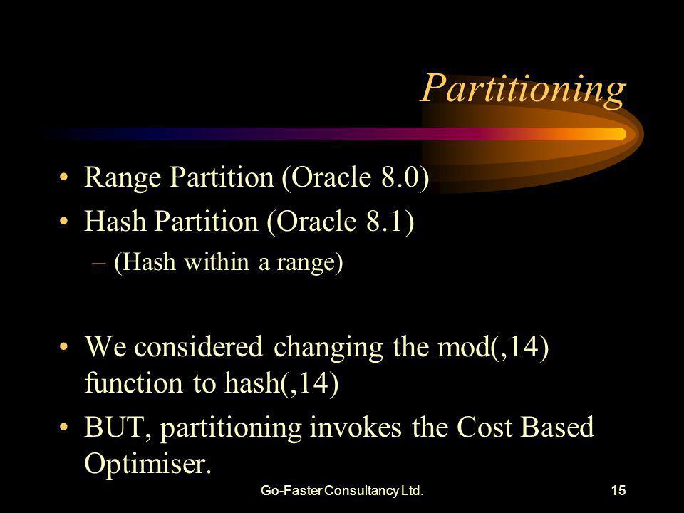Go-Faster Consultancy Ltd.15 Partitioning Range Partition (Oracle 8.0) Hash Partition (Oracle 8.1) –(Hash within a range) We considered changing the m