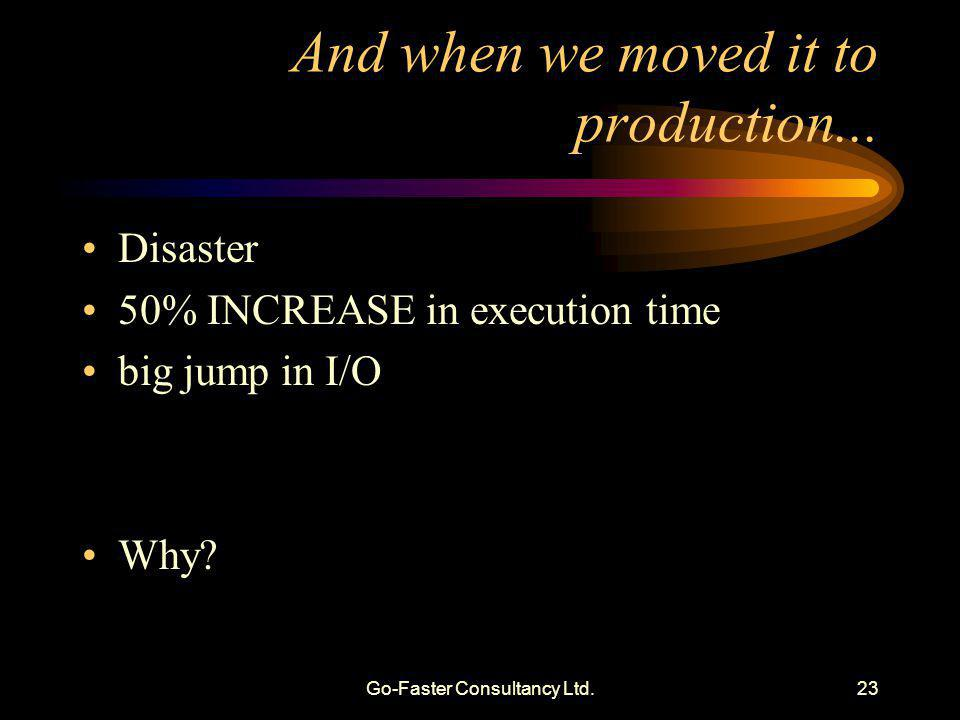 Go-Faster Consultancy Ltd.23 And when we moved it to production... Disaster 50% INCREASE in execution time big jump in I/O Why?