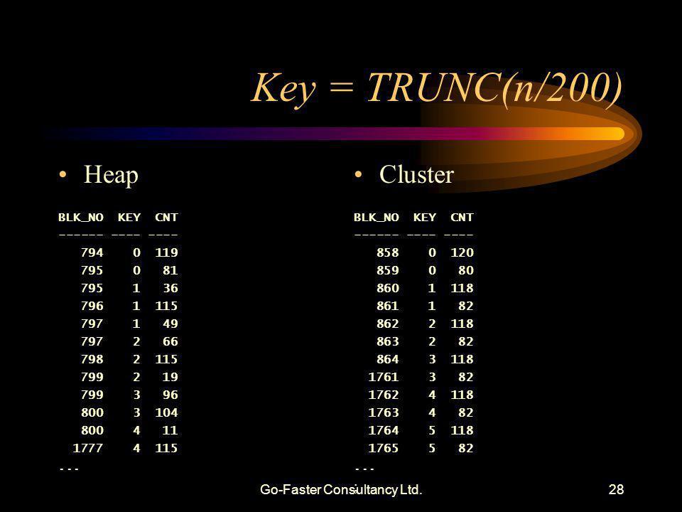 Go-Faster Consultancy Ltd.28 Key = TRUNC(n/200) Heap BLK_NO KEY CNT ------ ---- ---- 794 0 119 795 0 81 795 1 36 796 1 115 797 1 49 797 2 66 798 2 115 799 2 19 799 3 96 800 3 104 800 4 11 1777 4 115...