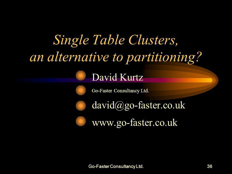 Go-Faster Consultancy Ltd.36 Single Table Clusters, an alternative to partitioning? David Kurtz Go-Faster Consultancy Ltd. david@go-faster.co.uk www.g