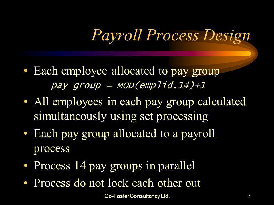 Go-Faster Consultancy Ltd.7 Payroll Process Design Each employee allocated to pay group pay group = MOD(emplid,14)+1 All employees in each pay group c