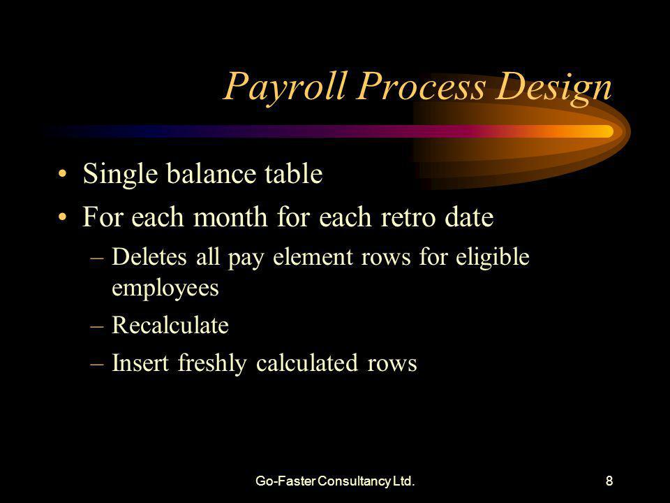 Go-Faster Consultancy Ltd.8 Payroll Process Design Single balance table For each month for each retro date –Deletes all pay element rows for eligible