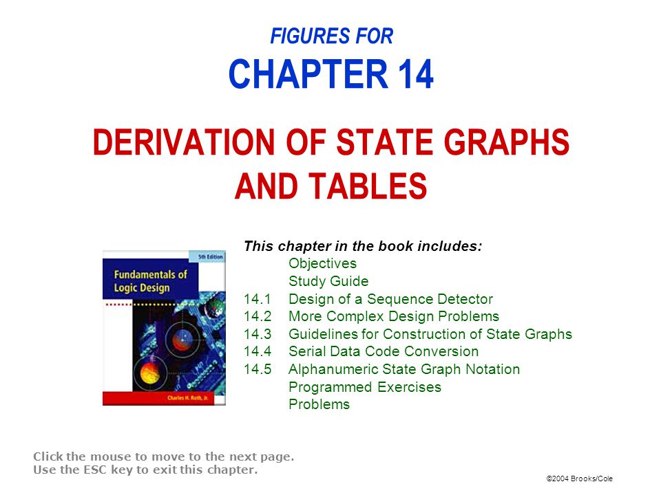 ©2004 Brooks/Cole FIGURES FOR CHAPTER 14 DERIVATION OF STATE GRAPHS AND TABLES Click the mouse to move to the next page. Use the ESC key to exit this