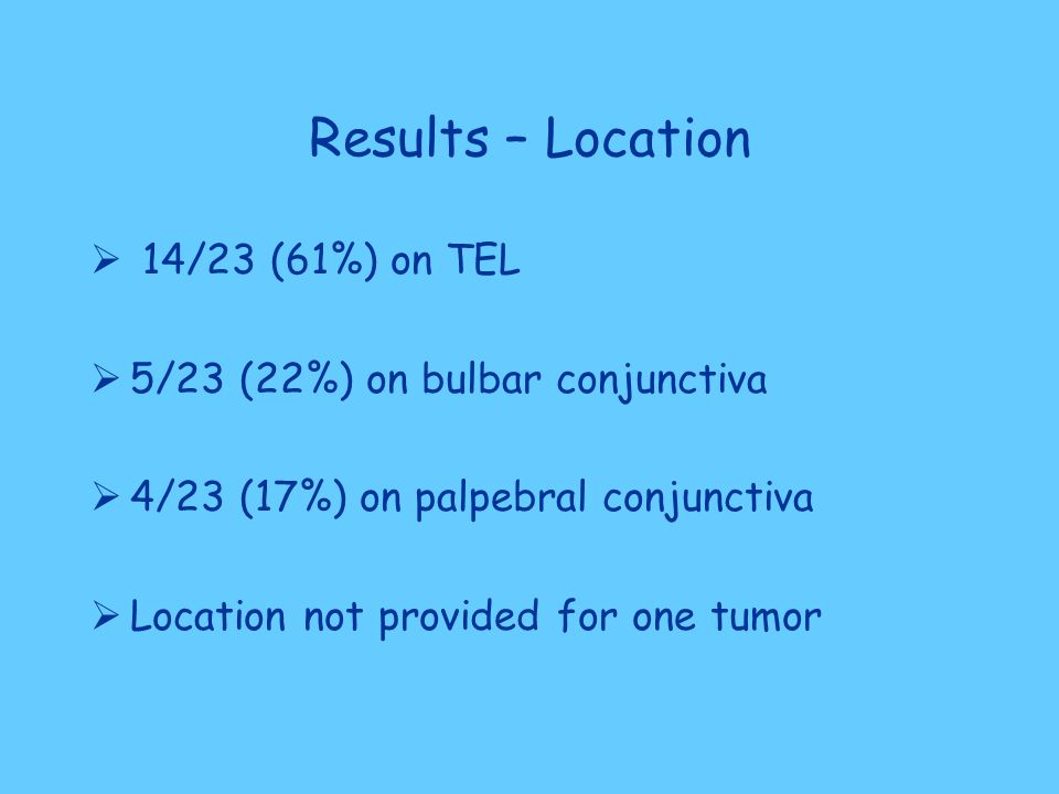 Results – Location  14/23 (61%) on TEL  5/23 (22%) on bulbar conjunctiva  4/23 (17%) on palpebral conjunctiva  Location not provided for one tumor