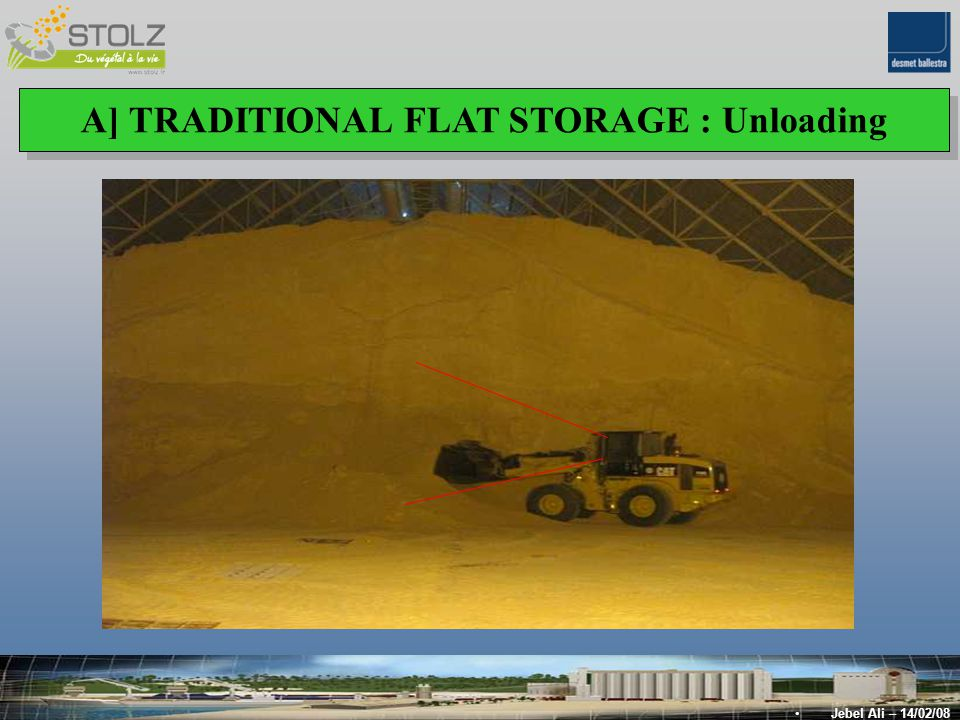 B] AUTOMATED FLAT STORAGE : Loading – No Dust B] AUTOMATED FLAT STORAGE : Loading – No Dust Jebel Ali – 14/02/08