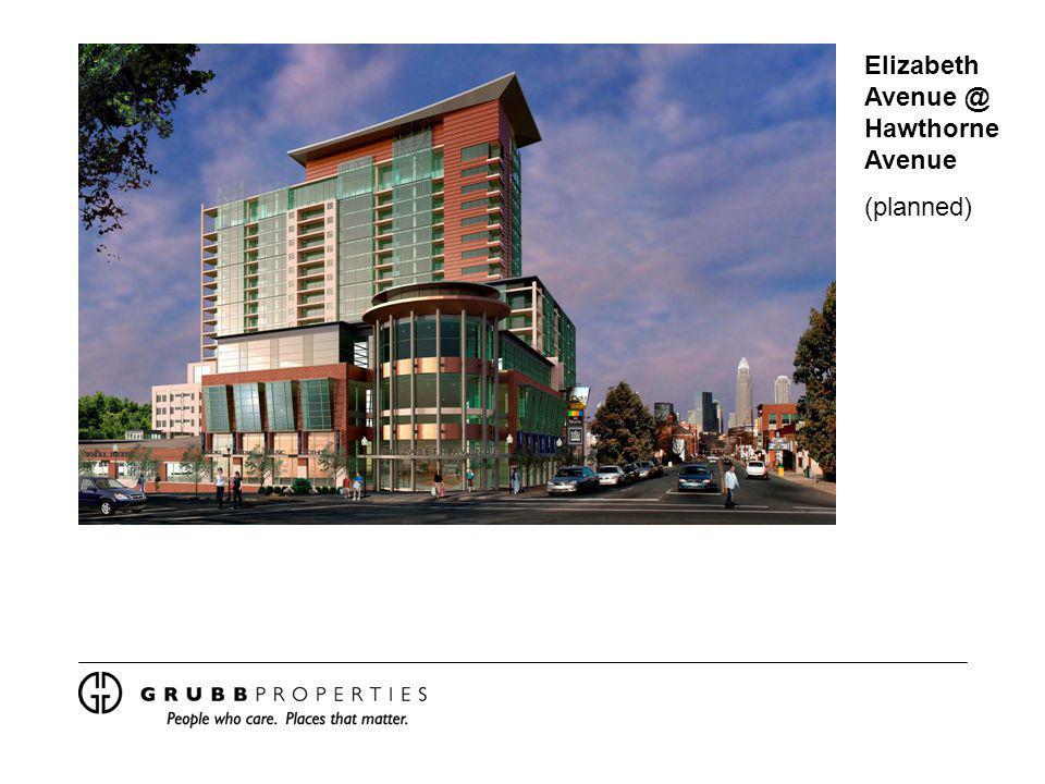 11 Retail 250,000 SF Office200,000 SF Medical Office250,000 SF Residential 1,000 Units Hotel 200 Rooms Parking4,000 Spaces * Does not include adjacent corridor development Elizabeth Avenue : Projected Build Out