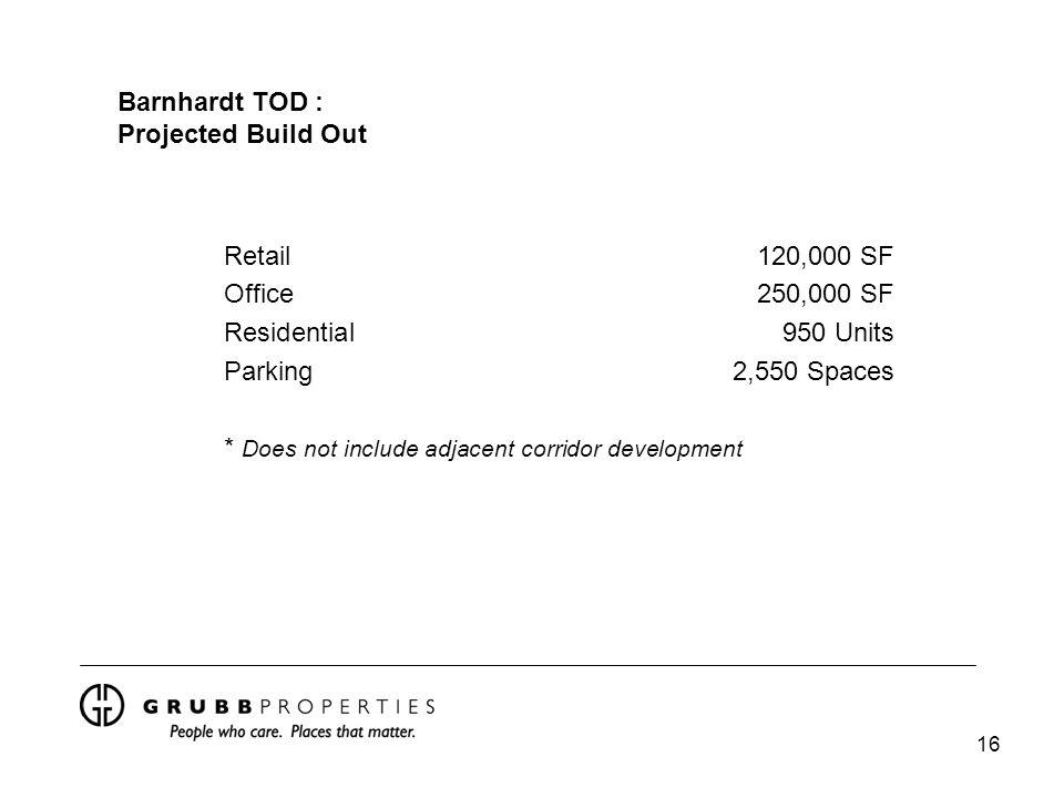 17 Barnhardt TOD: Projected Valuation Metrics Baseline Tax Value (2003)$3,795,800 Projected Tax Value$220,000,000 % Increase5,696% Projected Annual Property Tax $2,854,060 Total Annual Sales Tax Revenue$2,250,000 1/2 Cent Transit Tax Component$150,000 10 yr Property Tax Revenue$32,718,599 10 yr Total Sales Tax Revenue$25,793,728 10 yr Transit Tax Revenue Component$1,719,582