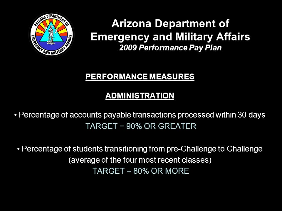 PERFORMANCE MEASURES ADMINISTRATION Percentage of accounts payable transactions processed within 30 days TARGET = 90% OR GREATER Percentage of students transitioning from pre-Challenge to Challenge (average of the four most recent classes) TARGET = 80% OR MORE Arizona Department of Emergency and Military Affairs 2009 Performance Pay Plan
