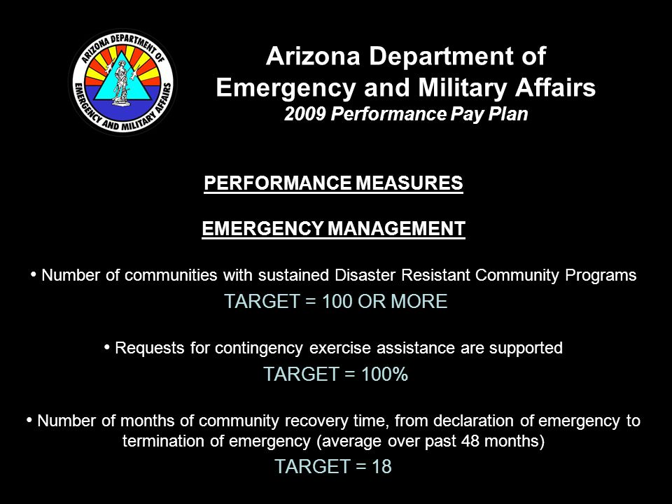 PERFORMANCE MEASURES ARMY NATIONAL GUARD Percentage of Army National Guard buildings maintained in green or amber status on Installation Status Report TARGET = 80% OR GREATER Number of scheduled training days for the Camp Navajo Training Site cancelled due to State Employee Failure TARGET = 0 Response time of PPMR Security Force (from dispatch to arrival on scene) TARGET = 90% OF CALLS WITHIN 5 MINUTES Arizona Department of Emergency and Military Affairs 2009 Performance Pay Plan