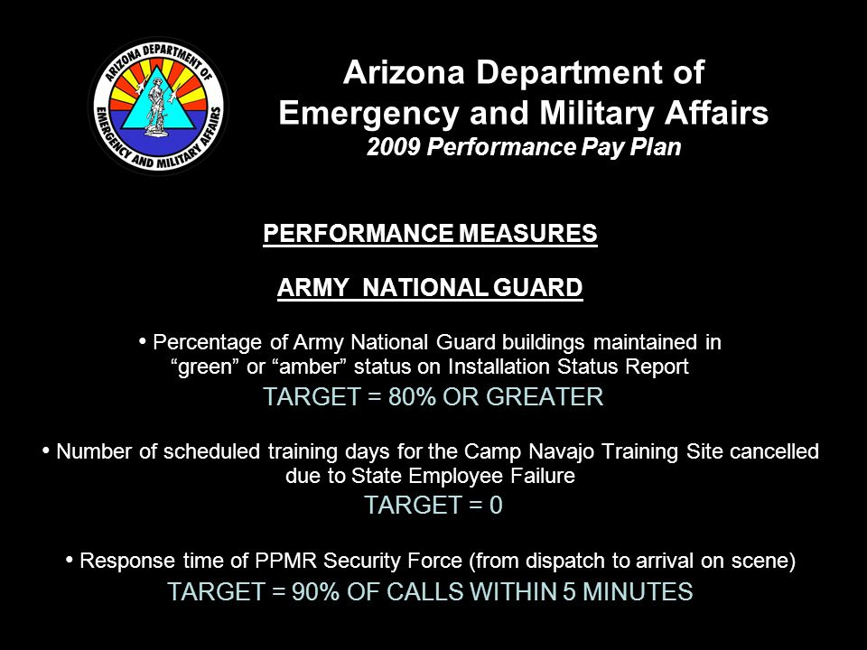 PERFORMANCE MEASURES AIR NATIONAL GUARD Response time of 162 nd FW Fire Department (from dispatch to arrival on scene) TARGET = 90% OF CALLS WITHIN 4 MINUTES Response time of 161 st ARW and 162 nd FW Security Forces (from dispatch to arrival on scene) TARGET = 5 MINUTES OR LESS Essential work orders completed within 14 calendar days (161 st ARW and 162 nd FW Civil Engineering Squadrons) TARGET = 90% OR GREATER Arizona Department of Emergency and Military Affairs 2009 Performance Pay Plan