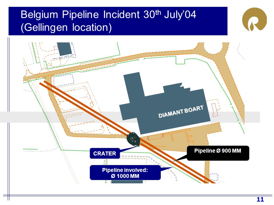 11 DIAMANT BOART Pipeline involved: Ø 1000 MM Pipeline Ø 900 MM CRATER Belgium Pipeline Incident 30 th July'04 (Gellingen location)