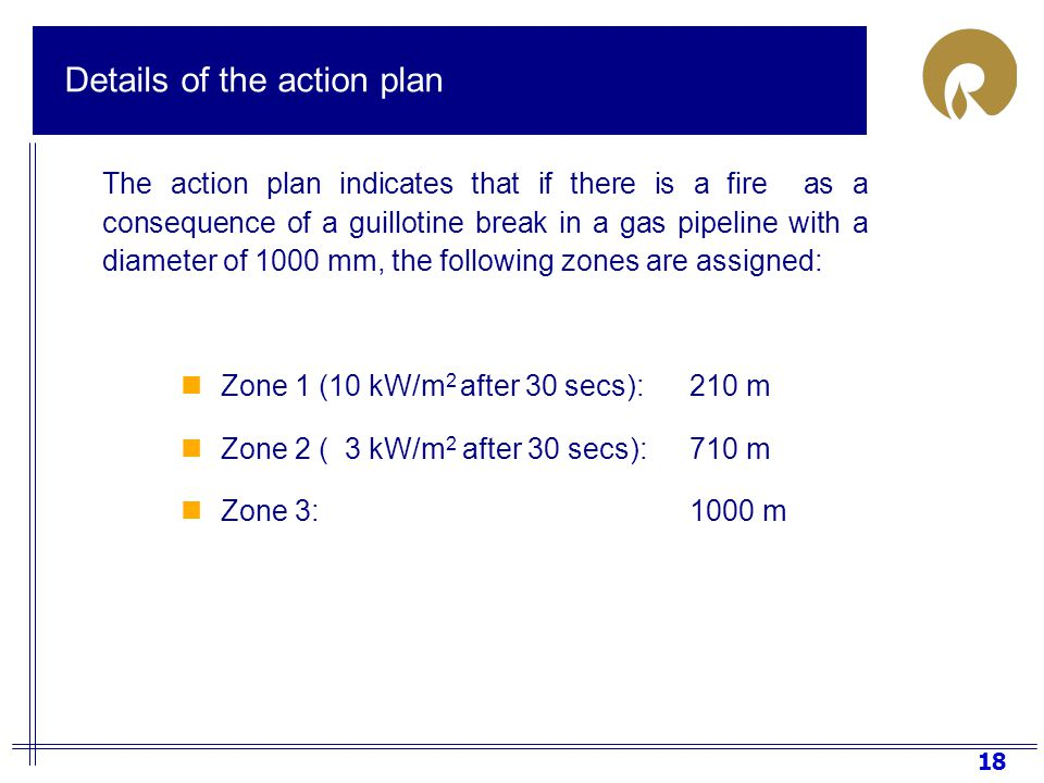 18 Details of the action plan The action plan indicates that if there is a fire as a consequence of a guillotine break in a gas pipeline with a diameter of 1000 mm, the following zones are assigned: Zone 1 (10 kW/m 2 after 30 secs): 210 m Zone 2 ( 3 kW/m 2 after 30 secs): 710 m Zone 3: 1000 m