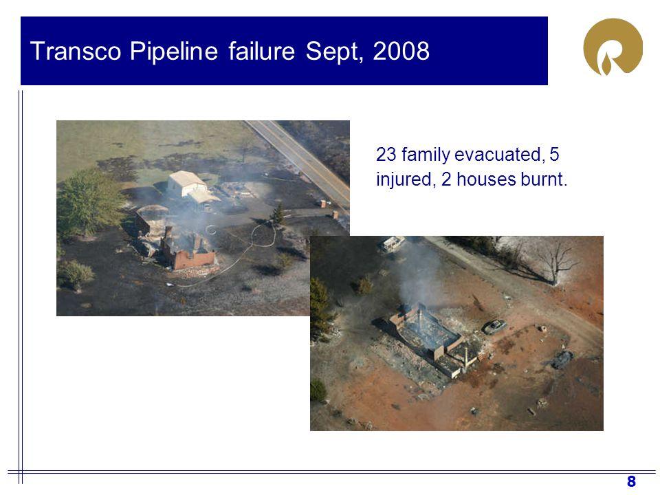 29 Hazardous Liquid & Natural Gas Transmission Pipelines Incidents (1984-2004) NG Pipelines Incidents:1367 nos.