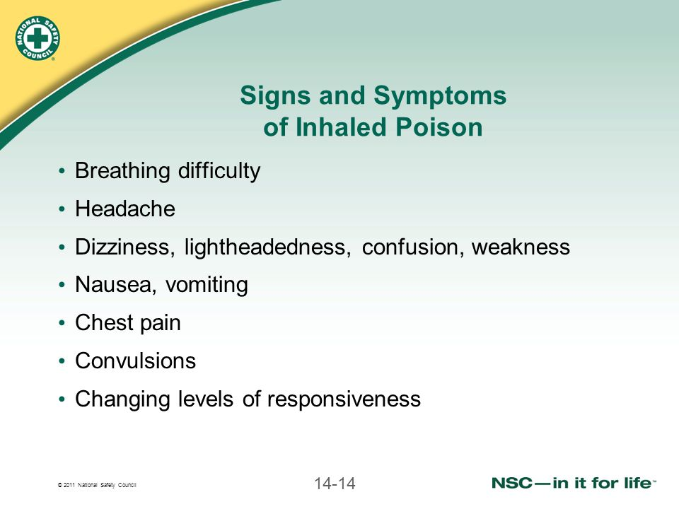© 2011 National Safety Council 14-14 Signs and Symptoms of Inhaled Poison Breathing difficulty Headache Dizziness, lightheadedness, confusion, weaknes