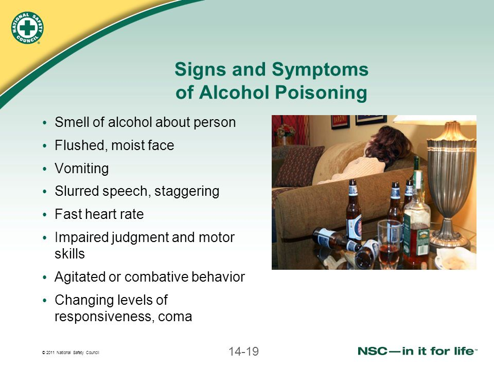 © 2011 National Safety Council 14-19 Signs and Symptoms of Alcohol Poisoning Smell of alcohol about person Flushed, moist face Vomiting Slurred speech, staggering Fast heart rate Impaired judgment and motor skills Agitated or combative behavior Changing levels of responsiveness, coma