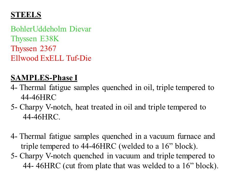 Average Maximum Crack Length Superior Steels (Oil quench) 44-46HRC