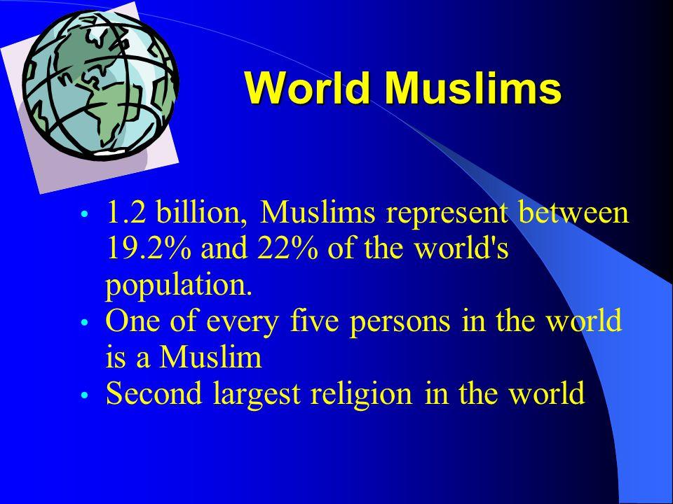 World Distribution of Muslims Africa308,660,00027.4% Asia778,362,00069.1% Europe32,032,0002.8% Latin America1,356,0000.1% North America5,530,0000.5% World1,126,325,000100% Source: Britannica Yearbook, 1997