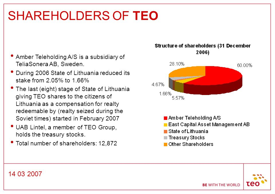 14 03 2007 SHAREHOLDERS OF TEO Amber Teleholding A/S is a subsidiary of TeliaSonera AB, Sweden.