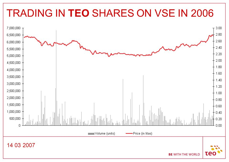 14 03 2007 TRADING IN TEO SHARES ON VSE IN 2006